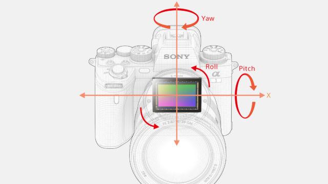 Sony Alpha 1 - 5 Achsen Stabilisation